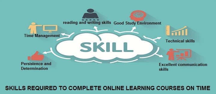 skills required to complete online learning courses on time